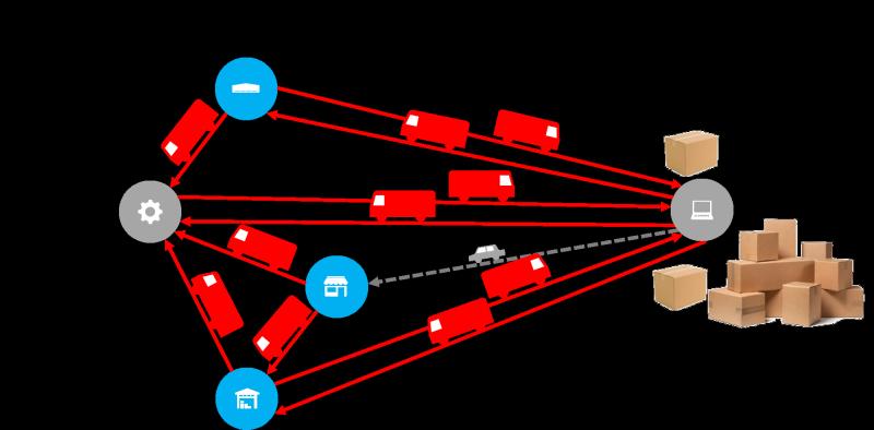 Blog026_diagram_ecommerce_return