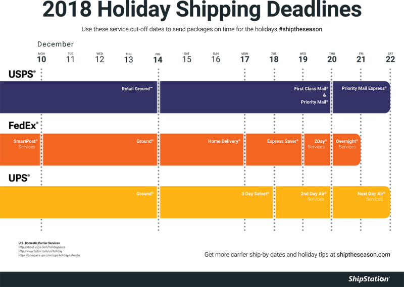 20181214_holiday_shipping2