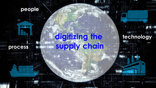 digitizing the supply chain